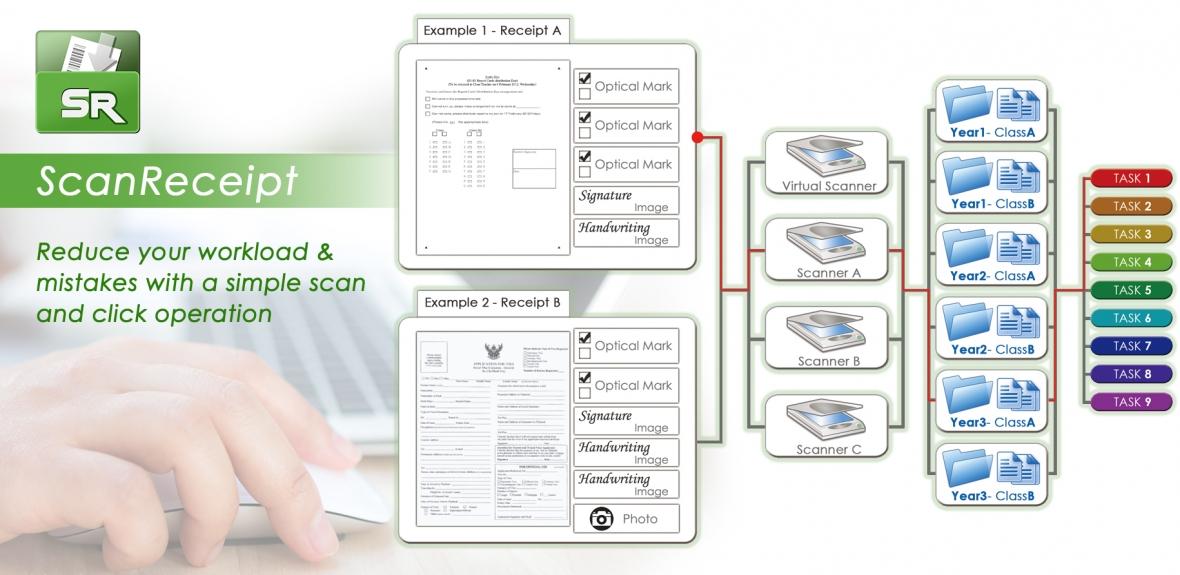 ScanReceipts   DataCap Computer Solutions Limited 迪恒電腦